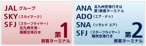 羽田空港 航空会社別ターミナル案内